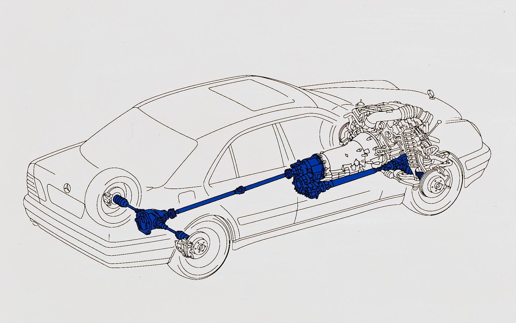 Návrat na autosalón IAA 1985: Mercedes predstavil nové systémy ASD, ASR a 4MATIC bzy5Rv5SaQ c96f5940