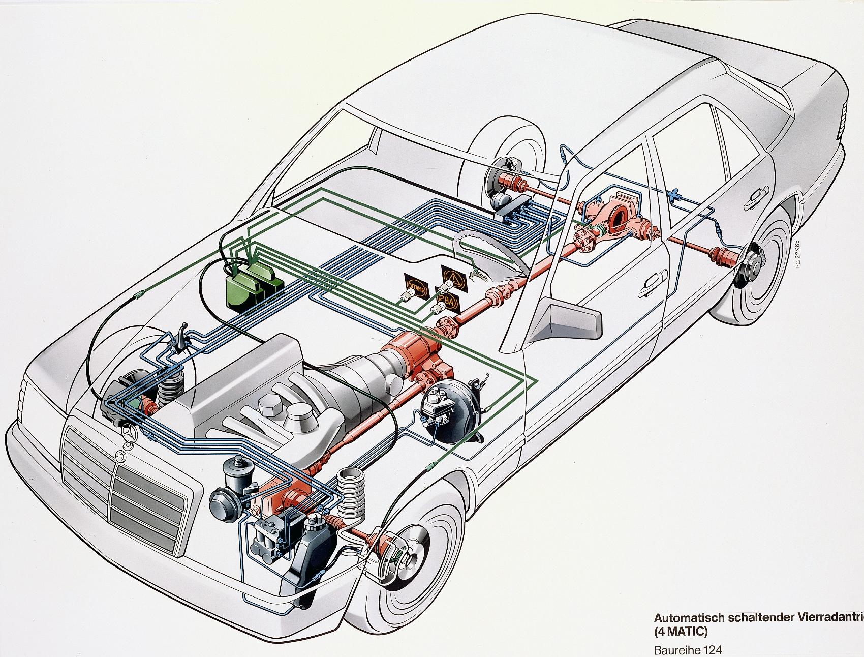 Návrat na autosalón IAA 1985: Mercedes predstavil nové systémy ASD, ASR a 4MATIC YQ15zQoqSf 86f1-170