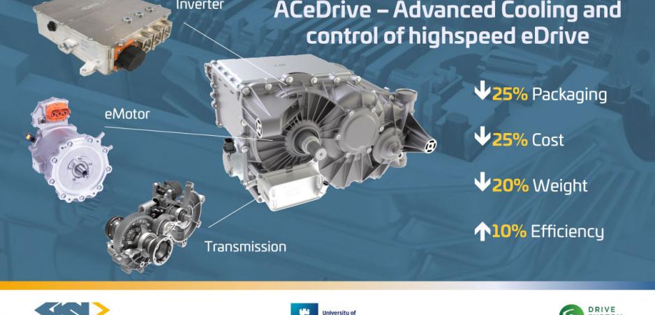 Nová generácia elektromotorov má byť menšia, lacnejšia a účinnejšia