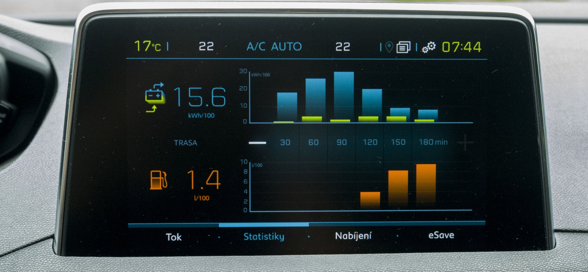 Test: Peugeot 3008 posúva schopnosti plug in hybridov nDcozJvpUi peugeot-3008-hybrid4-6