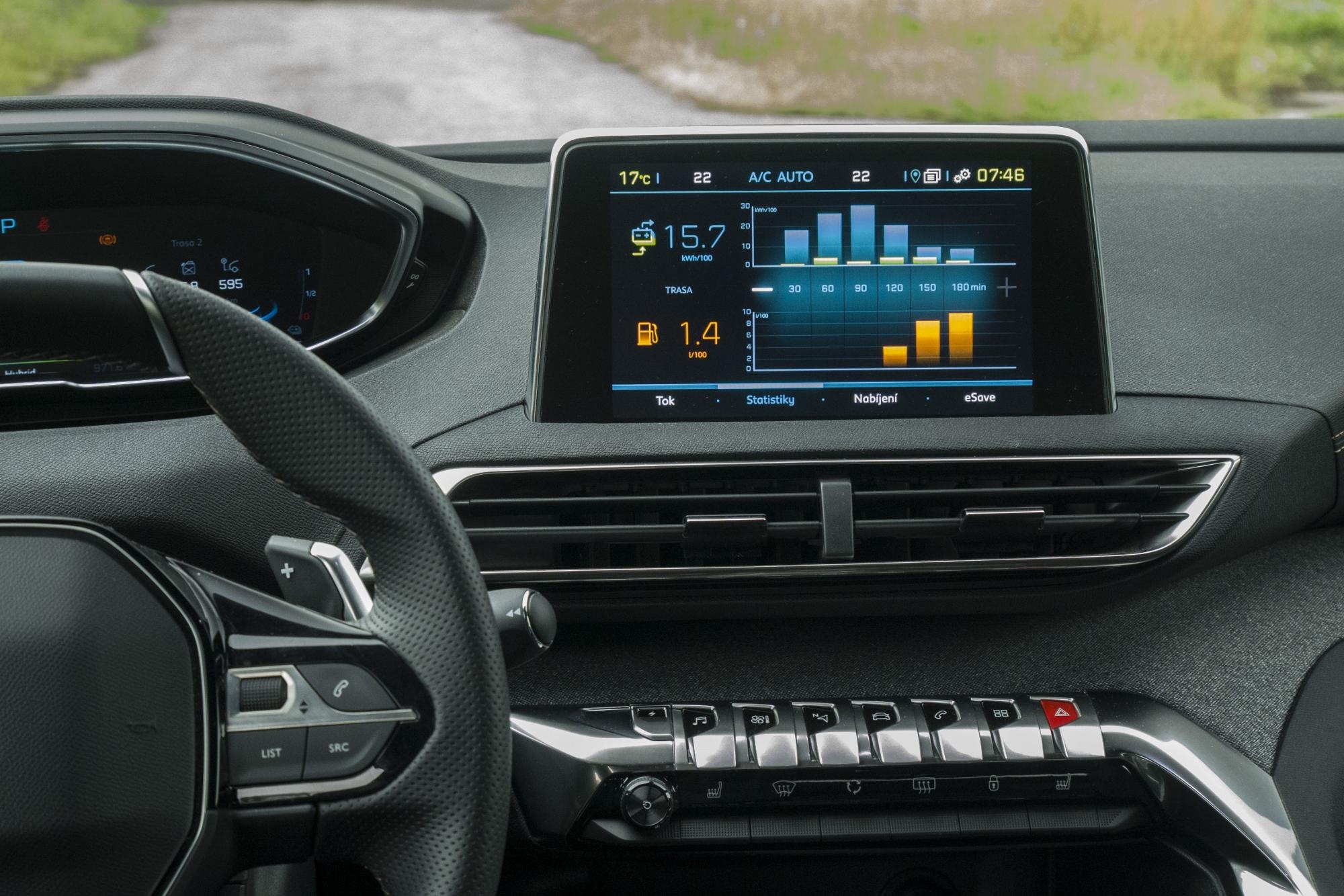 Test: Peugeot 3008 posúva schopnosti plug in hybridov xu65QfVdTX peugeot-3008-hybrid4-9
